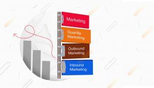 ۴ روش بازاریابی برای فروش فوق العاده