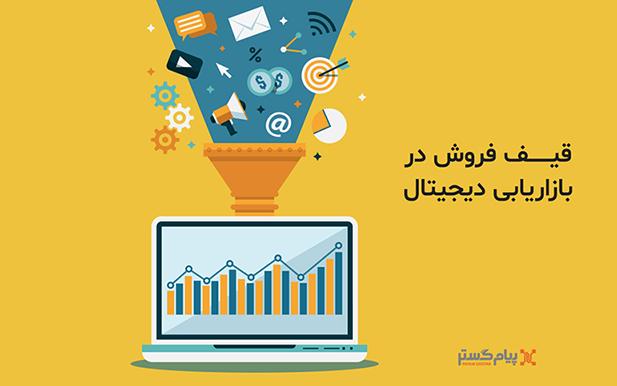 قیف فروش در بازاریابی دیجیتال(Digital Marketing)