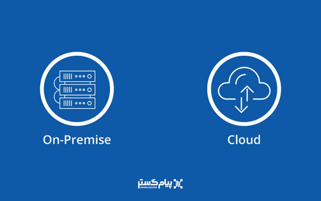 مقایسه نرم افزار Cloud CRM و Online CRM