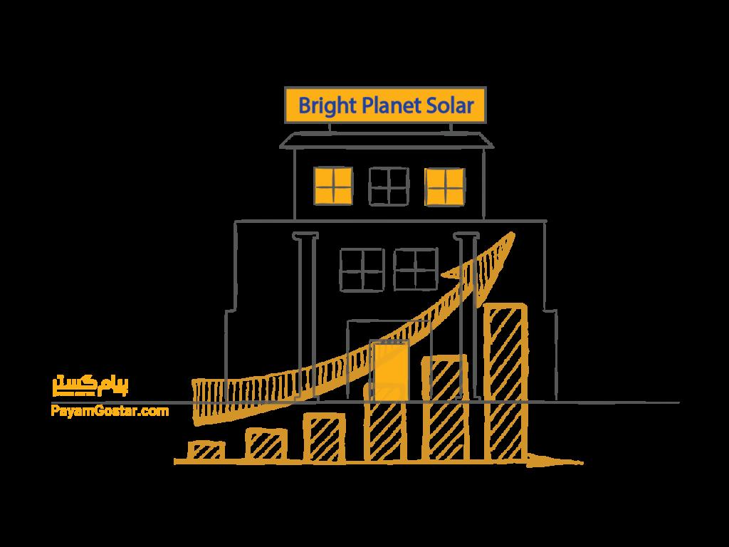 شرکت Bright Planet Solar
