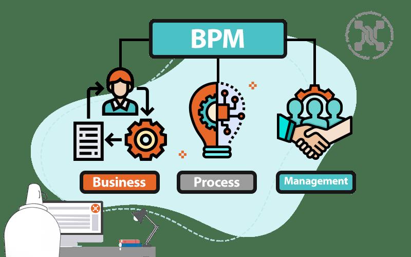 BPMS و بهینه سازی فرآیندهای کسب و کار