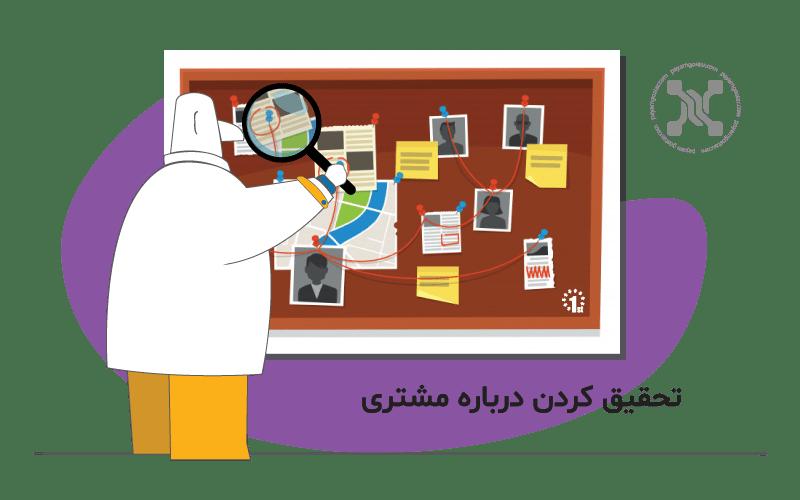 مهارت فروشندگی: درباره مشتریان خود تحقیق کنید
