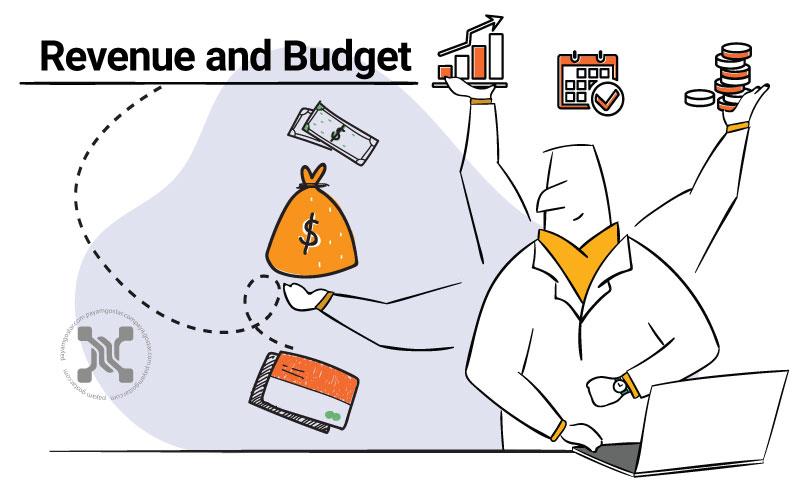 بهینه سازی درامد و بودجه در روشهای جدید بازاریابی اهمیت زیادی دارد