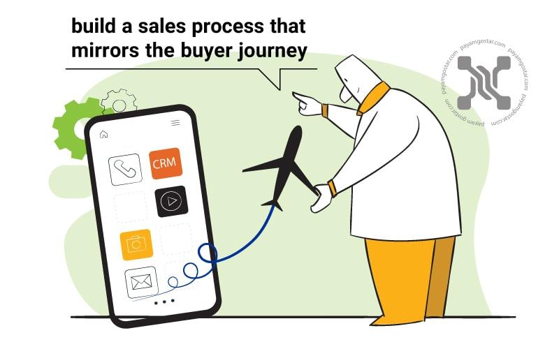 فرایند فروش باید با سفر خرید مشتری سازگار باشد