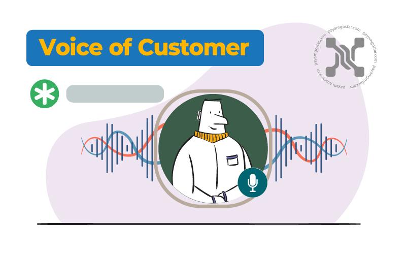 یکی از راه های مراقبت از مشتری شنیدن صدای مشتری است