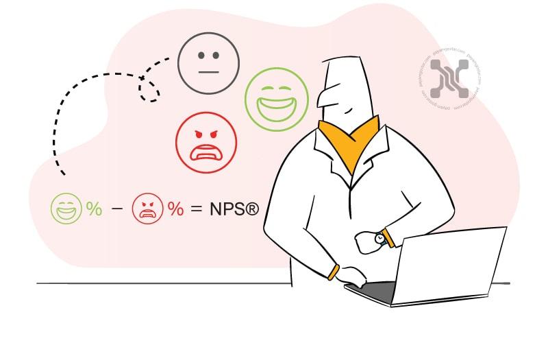 برای محاسبه NPS درصد مشتریان معترض را از درصد ترویج کنندگان کم کنید.