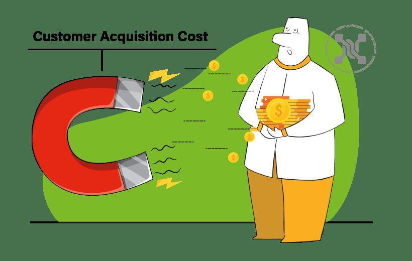 هزینههای جذب مشتری اولویت اول بازاریابی میان کسبوکارهای مختلف است.