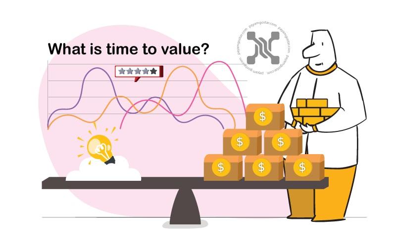 نسبت زمان به ارزش یا Time To Value یا TTV در تجربه مشتری اهمیت دارد