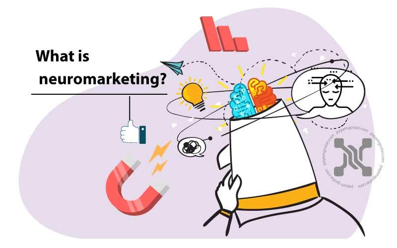 نورومارکتینگ (بازاریابی عصبی)که گاهی اوقات به اعصاب شناسی مصرفکننده شناخته میشود، مغز را برای پیشبینی و حتی دستکاریِ رفتار و تصمیم مصرفکننده، مطالعه میکند.