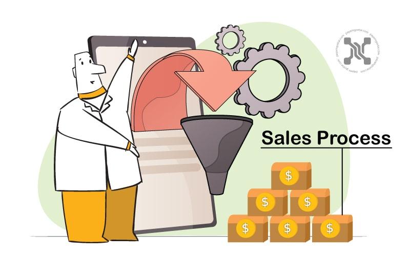 فرآیند فروش موثر، نرخ تبدیل را افزایش میدهد و مشتریان بالقوه بیشتری را به معاملات بسته تبدیل میکند