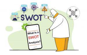 ماتریس SWOT عوامل داخلی و خارجی و همچنین پتانسیل فعلی و آینده سازمان شما را ارزیابی میکند.